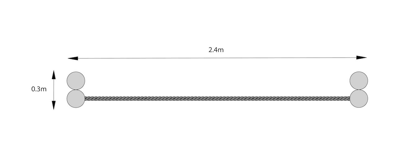 Double-Rope-Walk_DIM_1280x530